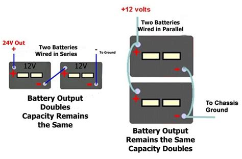 How Wire Two Batteries Parallel Trailer