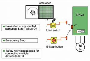 Design A Safe Machine With Your Abb Drive  U2013 Control Logic Blog