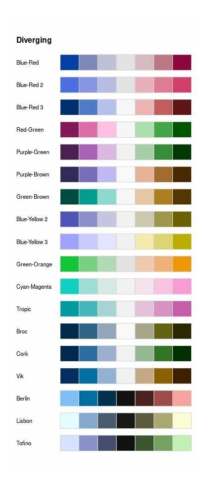 Palettes Hcl Palette Diverging Colors Many Articles