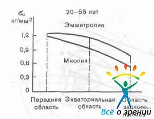 Температура 37 гипертония