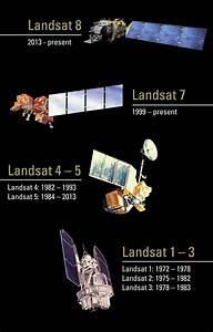 It Survey Questions For Employees The Landsat Program