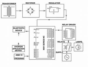 17 Best Images About 8051 Microcontroller Projects On