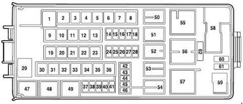 ford explorer fuse box diagram