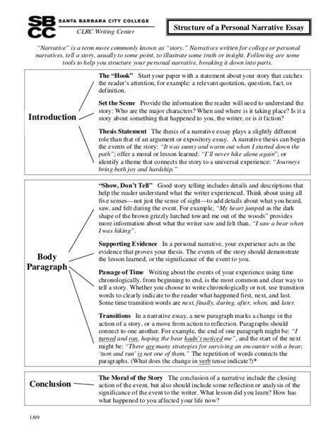 Slide for presentation writing schools in california what is case study research methodology what is case study research methodology how to write a rhetorical analysis essay for ap language