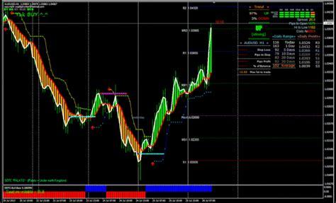 best uk broker for stocks ejizajif web fc2