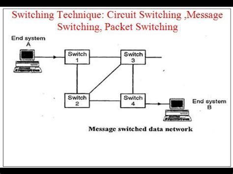 Switching Technique Circuit Message