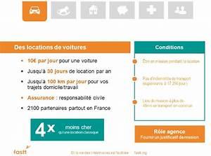 Credit Pour Interimaire : comment obtenir une aide pour acheter une voiture pret ~ Medecine-chirurgie-esthetiques.com Avis de Voitures