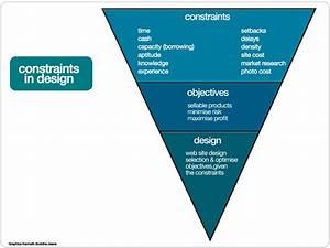 Constraints In Design Diagram