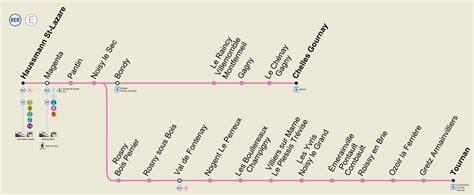 horaires rer e chelles infos sur rer e plan arts et voyages