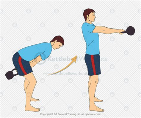 kettlebell swing exercises workout exercise workouts handed kettlebellsworkouts holding positions swings position benefits ab