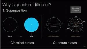Quantum Physics A Beginners Guide