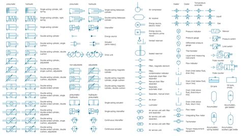 Images Of Civil Engineering Drawing Symbols Golfclub