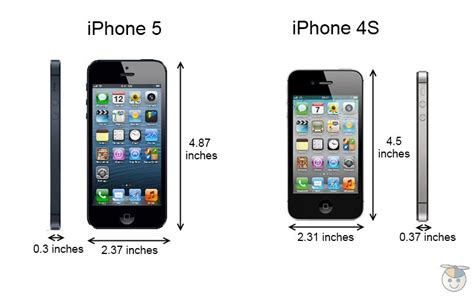 iphone 4s vs iphone 5 something interesting iphone 5 versus iphone 4s