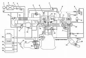 2 0 Lnf Sidi Engine Control System