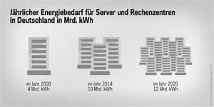 Stromverbrauch Server Berechnen : energieverbrauch einer suchanfrage im internet ~ Themetempest.com Abrechnung