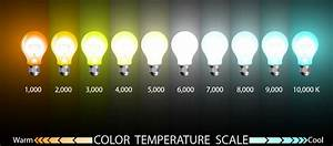 3500 Kelvin Light Guide To Colour Temperature