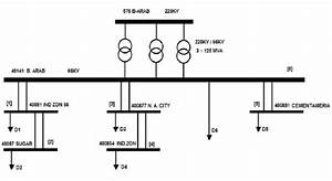 System 1  Primary Distribution System