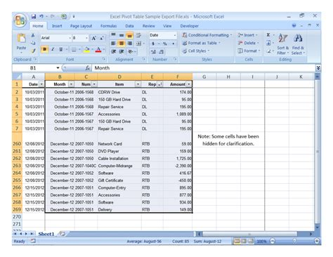 what s a pivot table related keywords suggestions for pivottable