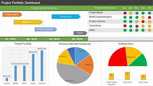 Portfolio Dashboard PPT Template Download - Free Project ...