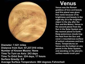 Venus the Hottest Planet | Know-It-All