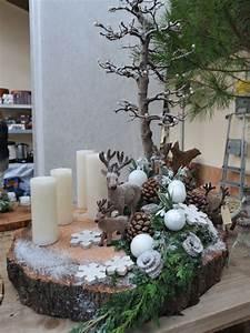Tafel Für Draußen : adventsausstellung lindenhof blumen ~ Sanjose-hotels-ca.com Haus und Dekorationen