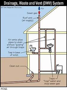 Tom Feiza Mr Fix It Inc Advice On Home Improvement