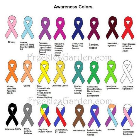 what color represents lung cancer best 10 cancer ribbon colors ideas on ribbon