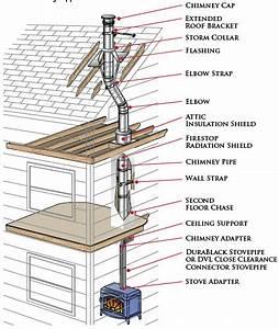 Chimney Parts