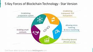 Blockchain Presentation Modern Diagrams Powerpoint