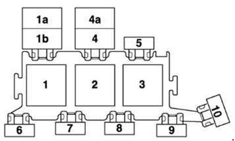 audi  allroad    fuse box diagram auto genius