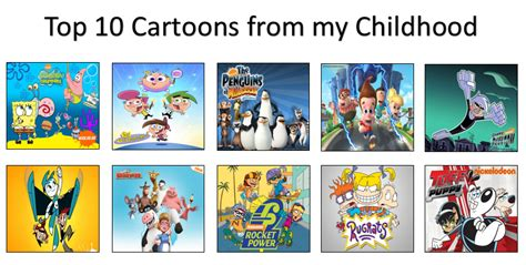 Top 10 Cartoons From My Childhood By Russellthedog On