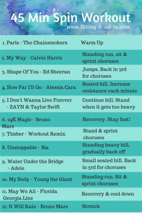 spin workout 45 workouts min bike spinning class routine playlist fitting music hiit fitness minute plan cycling exercise indoor routines