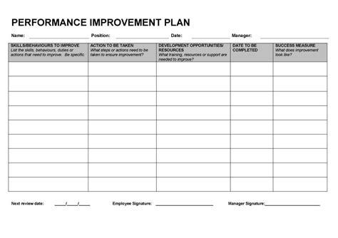 performance improvement plan template 40 performance improvement plan templates exles