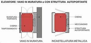 Accessibilità: superare i dislivelli con l'Elevatore (a cabina) Muoversi Insieme