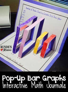 math journal sundays bar graphs  images math