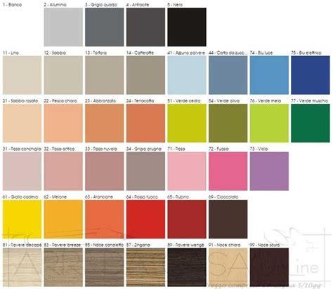 Palette Colori Pareti by Mazzetta Dei Colori Per Pareti Con Consigli D Arredo La