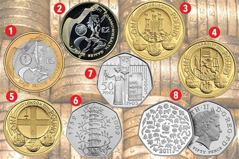 Rarest And Most Valuable Coins In Circulation Revealed