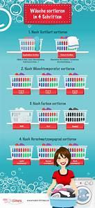 Wäsche Waschen Sortieren : w sche sortieren in 4 schritten ideen f r ein kleines haus pinterest w sche sortieren ~ Eleganceandgraceweddings.com Haus und Dekorationen