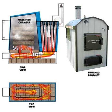 electric geothermal  wood boilers diy radiant