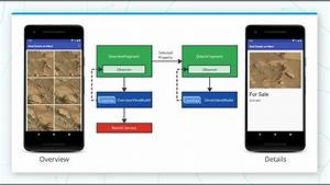 Learn How To Build Android Apps With Android Jetpack And