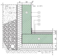 weiße wanne abdichtung was sind wei 223 e wannen und schwarze wannen beton wei 223 e wannen baunetz wissen
