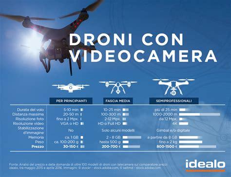 Drone Volante Con Telecamera by Drone Con Telecamera Guida All Acquisto Quadricottero
