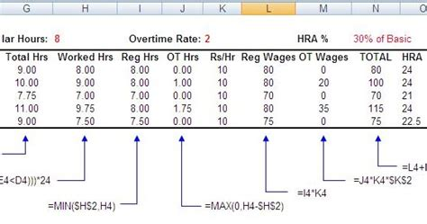 overtime template excel