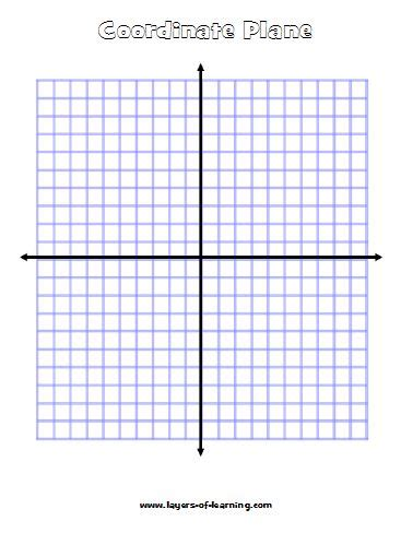 Free Printable Coordinate Plane Worksheets There's One With One Large Plane Per Page, And One
