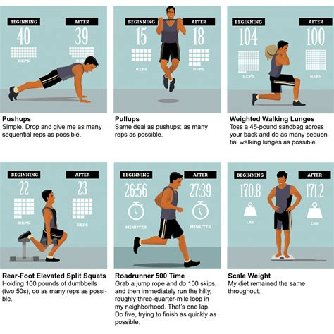 exercises after before fitness happens plan outside month scrap