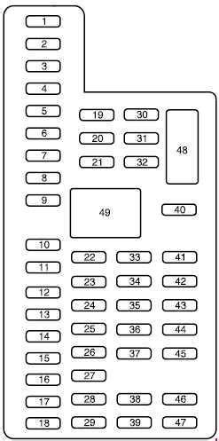 2011 Ford F 150 Fuse Panel Diagram ford f 150 2009 2014 fuse box diagram auto genius