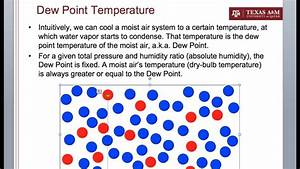 Dew Point Temperature And Relations To Other Moist Air