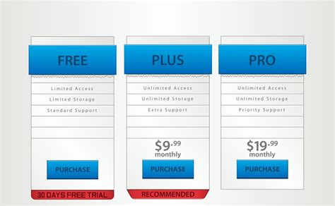 Seo Cost by How Much Does Seo Cost Vtns Solutions