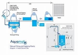 Aquamat Water Bottling Plant