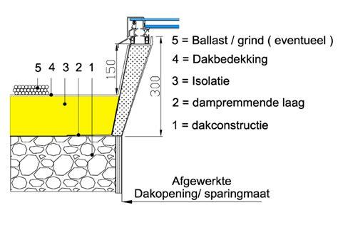 Vlakke Glas Dakkoepel 3 Graden Hellend Koepellux